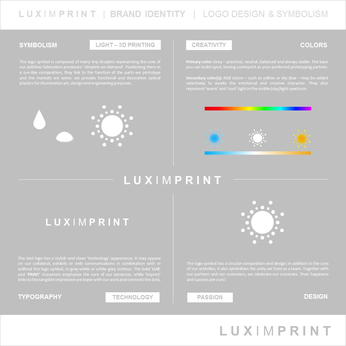 Image telling the Brand Story of Luximprint