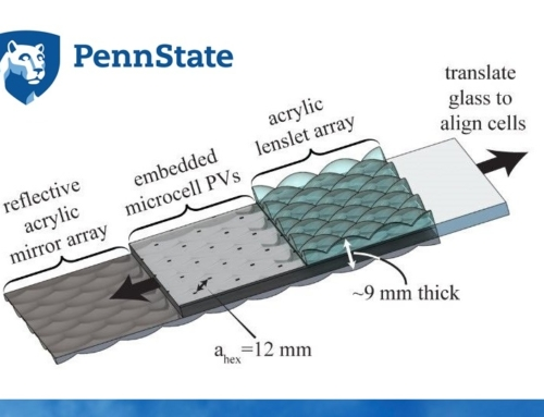 CPV Lens Array Pennstate University