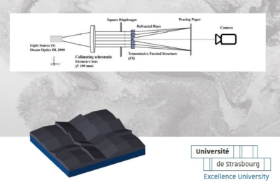 Header image for showcase of Luximprint and University of Strasbourg including faceted lenses by optical 3D printing