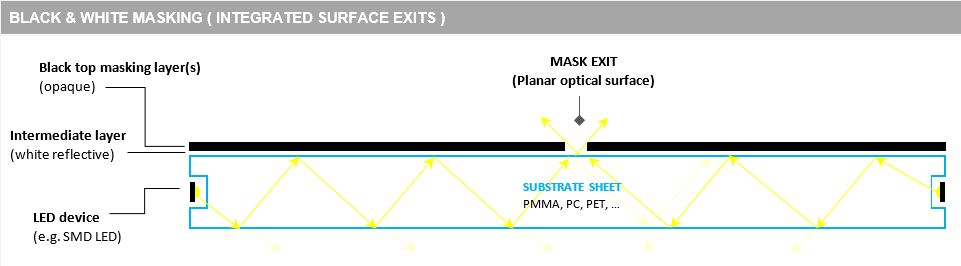 Image demonstrating Luximprint masking capabilities - opaque mask only